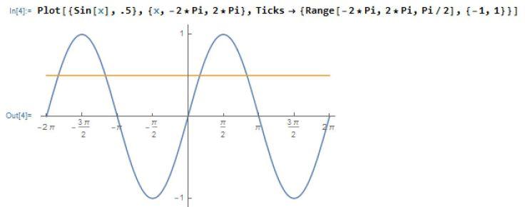 mathematica sine one half graph