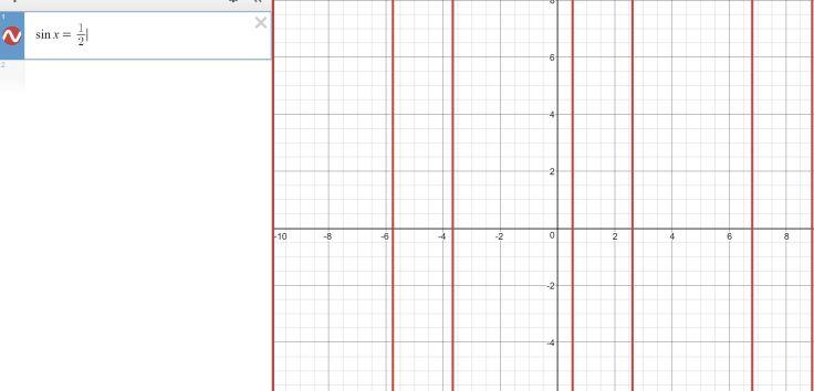 sinxequalsonehalf graph